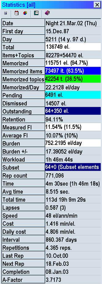 stats.jpg (61596 bytes)